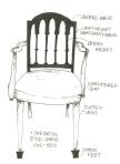 sheraton-style-chair